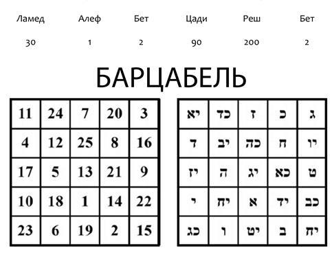40-БАРЦАБЕЛЬ
