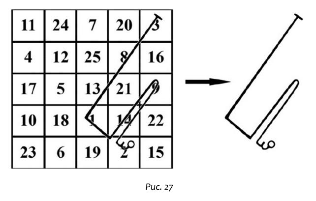 41-подпись духа