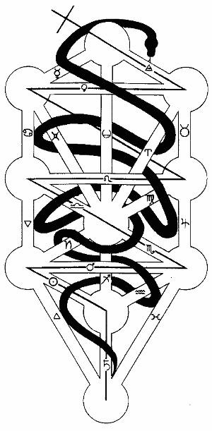 tree-of-life-snake