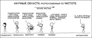 00-фундаментальность науки