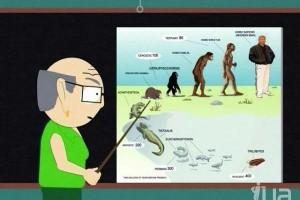 27-1-теория эволюции