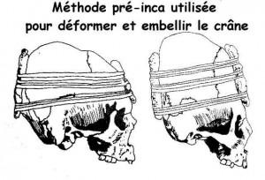 52-метод деформации