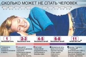 08-депривация сна