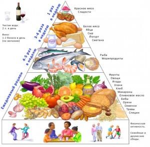 24-средиземноморская диета