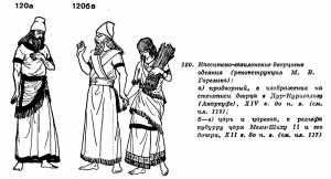40-касситские костюмы