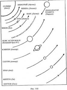 94-астрономические спекуляции